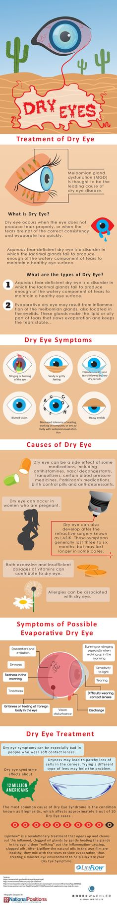 Treatment for Dry Eyes  L'Optique Optometry  Rochester Hills, MI  248.656.5055  www.loptiqueoptometry.com