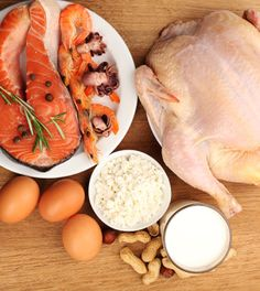 Does a High-Protein Diet Promote Weight Loss?