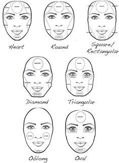 Unevenlemming Beauty: Masterclass - Face Contouring