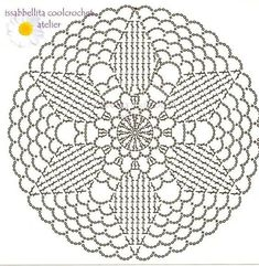 Motivi per uncinetto unit circle crochet pattern Crochet Doily Rug, Crochet Dollies, Crochet Circles, Crochet Stitches Patterns, Crochet Round, Crochet Chart, Crochet Squares, Thread Crochet, Crochet Granny