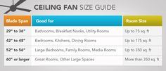 Ceiling Fan Size Guide