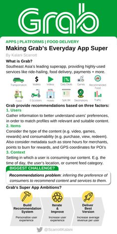 Making Grab's everyday app super BizCard App, Cards, Apps, Maps, Playing Cards