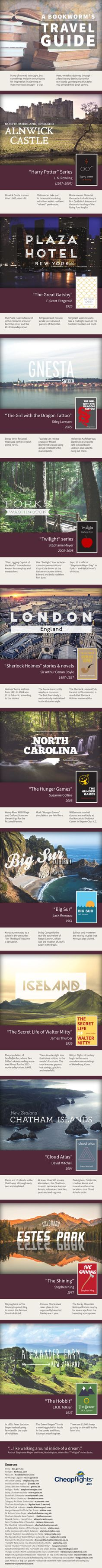 A bookworm's travel guide - infographic  -  The infographic will let you spot places from such books as Stephen King's The Shining, The Girl with the Dragon Tattoo by Stieg Larsson, Stephanie Meyer's Twilight saga, The Hunger Games by Suzanne Collins, or Harry Potter series.  The infographic was prepared for Cheapflights.