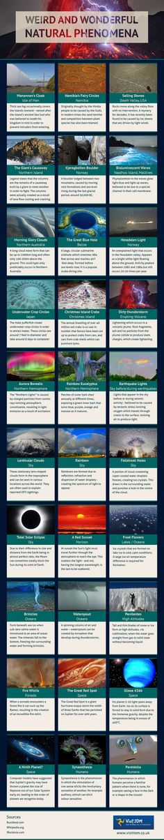 Weird and Wonderful Natural Phenomena Around the World Infographic