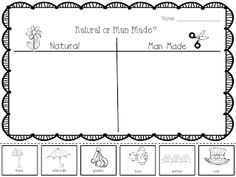 This is a great graphic organizer that students can use to determine if a resource is natural or manmade. TES