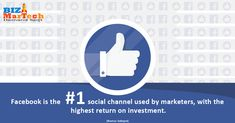 Facebook is the #1 social channel used by marketers, with the highest return on investment.  #facebook #social #marketers #investment #business #facebookmarketing #facebooktips Social Channel, Facebook Marketing, Investing, Chart, Activities, Business