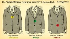 "Here's a piece of style advice every guy should commit to memory. The Art of Manliness has made this handy graphic called the ""Sometimes, Always, Never Art Of Manliness, Le Bourgeois Gentilhomme, 3 Button Suit, Fashion Infographic, La Mode Masculine, Herren Outfit, Men Style Tips, Dress For Success, Well Dressed"