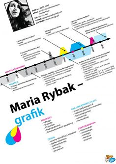 CV #Design - Une collection de CV graphiques pour inspiration