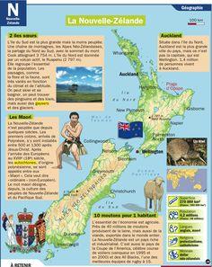 Fiche exposés : La Nouvelle-Zélande