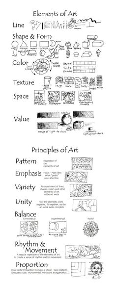 ('The Elements of Art and The Principles of Art…!') – TIᖴᖴᗩᑎY ᑎEᒪᔕOᑎ ('The Elements of Art and The Principles of Art…!') ('The Elements of Art and The Principles of Art…! School Art Projects, Art School, Elements Of Art Line, Elements Of Design, Visual Elements Of Art, Art Handouts, Art Du Monde, Art Basics, Basics Of Drawing