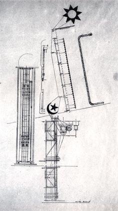 Trophy, Hypertrophied - Max Ernst (1919)