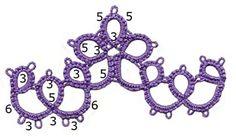 June 6th 2009 Purple Edging pattern