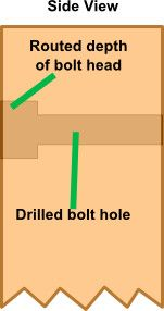 drilled and routed pull up bar bolt hole