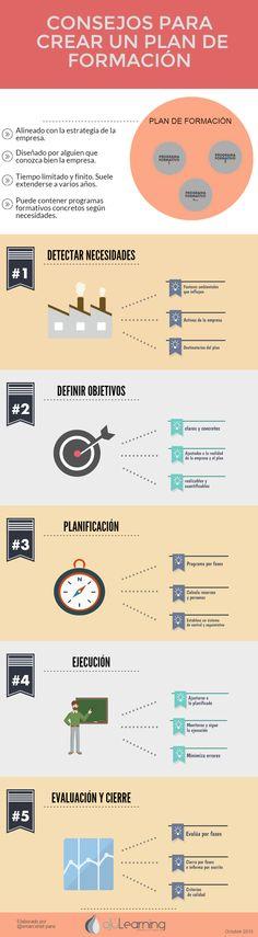 Hola: Una infografía sobre Consejos para elaborar un Plan de Formación. Vía Un saludo