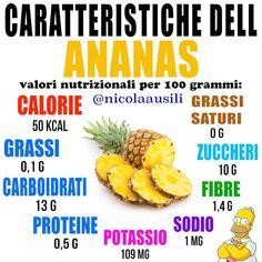 Un delizioso frutto tropicale che, grazie alle sue proprietà organolettiche, for Tutti Frutti, Italian Recipes, Real Food Recipes, Sprouts, Smoothies, Pineapple, Good Food, Nutrition, Vegetables