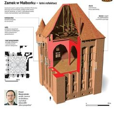 Medieval Houses, Medieval Town, Medieval Castle, Historical Architecture, Ancient Architecture, Malbork Castle, Theatrical Scenery, Castle Illustration, Castle Project