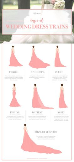 wedding dress train length guide // what every bride should know before wedding dress shopping Wedding Dress Types, Wedding Dress Train, Perfect Wedding Dress, Wedding Dress 2018, Wedding Dress Drawings, Cathedral Wedding Dress, Wedding Drawing, Cathedral Train, Wedding Goals