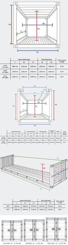 Container Homes Plans - Mesurements Who Else Wants Simple Step-By-Step Plans To Design And Build A Container Home From Scratch? Container Home Designs, Shipping Container Design, Shipping Containers, Shipping Container Dimensions, Shipping Container Buildings, Shipping Crates, Building A Container Home, Container House Plans, Container Houses