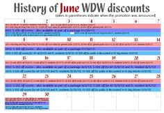 WDW discounts