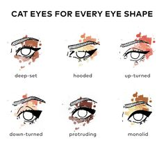 Wing It: Cat Eyes For Every Eye Shape | Beautylish                                                                                                                                                      More