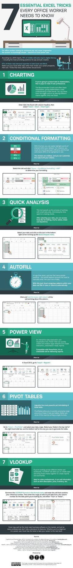 101 best Excel images on Pinterest Microsoft office, Computer tips