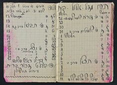 Page from a Jewish calendar for 5706 (1945-46), written in Siberia in 1943