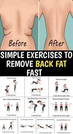 Fitness Herausforderungen, Fitness Motivation, Muscle Fitness, Fitness Workouts, Easy Workouts, At Home Workouts, Fitness Plan, Physical Fitness, Exercise Motivation