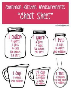 Measuring conversion cheat sheet -- need this framed in my kitchen! I always google and get food all over my phone.