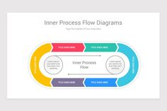 Chevron Process Flow PowerPoint Diagrams is a professional Collection shapes design and pre-designed template that you can download and use in your PowerPoint. The template contains 20 slides you can easily change colors, themes, text, and shape sizes with formatting and design options available in PowerPoint. Best Presentation Templates, Presentation Board Design, Presentation Backgrounds, Process Flow Diagram, Diagram Design, Logo Process, Shape Design, Keynote, Color Change
