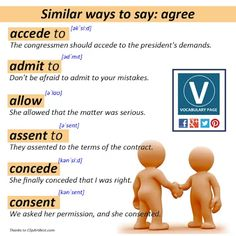 Synonyms: Agree, accede, admit, allow, assent, concede, consent