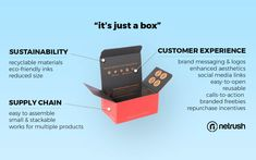 Image result for messaging on packaging to open Call To Action, Supply Chain, Customer Experience, It Works, Packaging, Social Media, Messages, Image
