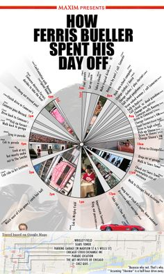 How Ferris Bueller Spent Every Minute of His Day Off, in case you had any doubt he could fit it all in one day. Ferris Bueller, 80s Movies, Good Movies, Awesome Movies, Love Movie, Movie Tv, 10 Things I Hate About You, Save Ferris, Pretty In Pink