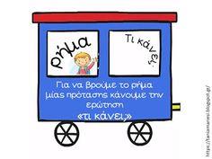 """Πηγαίνω στην Τετάρτη...και τώρα στην Τρίτη: Γλώσσα 1η ενότητα """"Πάλι μαζί!"""": Στοιχεία γραμματικής και σύνταξης - Τα μέρη μίας απλής πρότασης: 10 χρήσιμες συνδέσεις με ασκήσεις και ιδέα διακόσμησης Greek Language, Class Decoration, Grammar, Projects To Try, Teacher, Letters, Education, Learning, Books"""