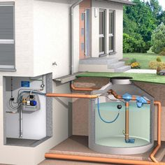 Building A House Discover Technik Sinus Rain Water - The Home Depot Building A Container Home, Container House Plans, Water Collection System, Rain Collection, House Construction Plan, Shipping Container Homes, Cargo Container Homes, Container Cabin, Container Houses