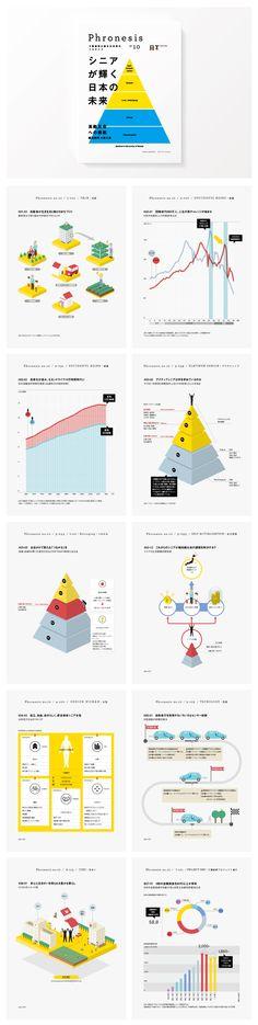 Phronesis #10 Graph Design, Chart Design, Web Design, Information Visualization, Data Visualization, Information Design, Information Graphics, Print Layout, Layout Design
