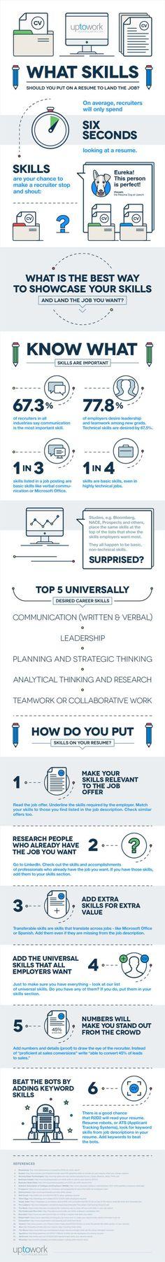 infographic  infographic  infographic  Recruiting new employees - 9 resume mistakes to avoid