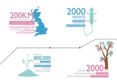 London Olympics Infographic 2012