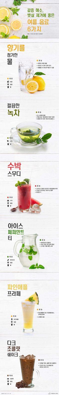 갈증해소와 뱃살제거에 좋은 음료 6가지 [인포그래픽] #Drink / #Infographic ⓒ 비주얼다이브 무단 복사·전재·재배포 금지