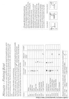 Derwentwater | Записи в рубрике Derwentwater | Дневник Marina-Melnik : LiveInternet - Российский Сервис Онлайн-Дневников