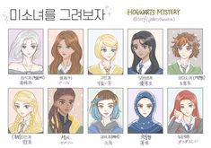 Hogwarts Mystery, Severus Snape, Surfing, Harry Potter, Fictional Characters, Surf, Fantasy Characters, Surfs Up, Surfs