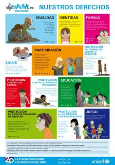 derechos-del-niños-carteles Spanish Posters, Ap Spanish, Janis Joplin, Conflict Resolution, We Are The World, Teaching Spanish, Spanish Language, I School, Human Rights