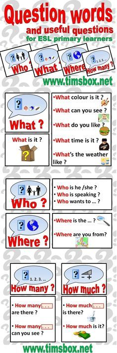 Using these question words is a great way to elicit speech from an English Language Learner. The chart would be useful to use during an activity in which the SLP were trying to get the student to describe a picture or drawing.