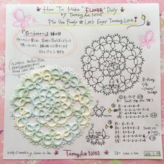 Free Tatting pattern...