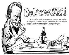 Charles Bukowski Most Famous Poem | Charles Bukowski Explains Why He Wrote Poetry