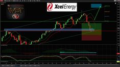 Stocks Swing Trading idea of the week on $XEL from www.wave5trade.com using the Elliott wave indicator suite for the NinjaTrader NT8 trading platform