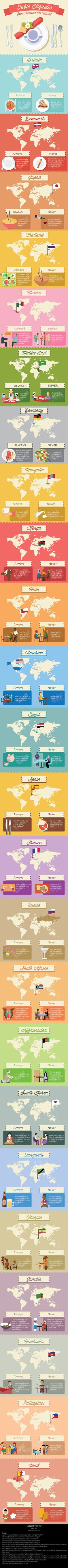 This Langsford Infographic On Table Etiquette From Around The World Will Prepare You For Your Next Vacation