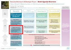 Conference Agenda Template  Meeting Agenda    Template