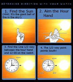 wrist watch to determine direction