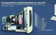 Reciclaje de residuos electrónicos. #reciclaje
