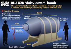 15,000 pound Daisy Cutter Bomb